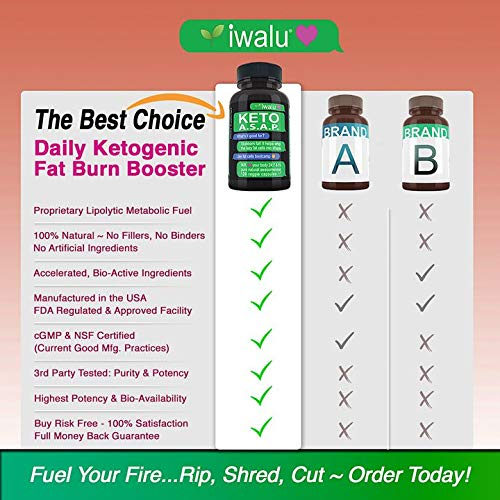 Ketone Booster Pills Ultra Keto: Boost Weight Loss Pills That Works Fast For Women And Men, Max Strength Ketogenic Diet Pills That Work For Women Belly Fat, Strong Keto Diet Ketosis Fat Burners 2 Pack 2