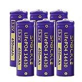 (6-Pack) Shockli 14430...image