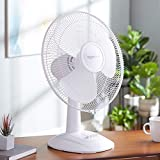AmazonBasics High Speed Table Fan for Cooling with Automatic Oscillation (400 mm, 55W, White)