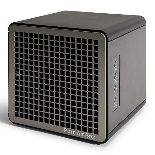 HAVERLAND PUREAIRBOX - Purificador Desinfectador de Aire y S