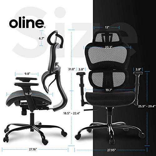 Product Image 4: Oline ErgoPro Ergonomic <a href=