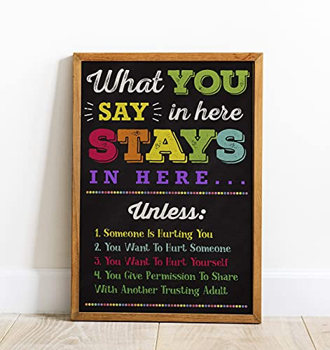 Minitowz Counseling Office Confidentiality Poster, Counselor...