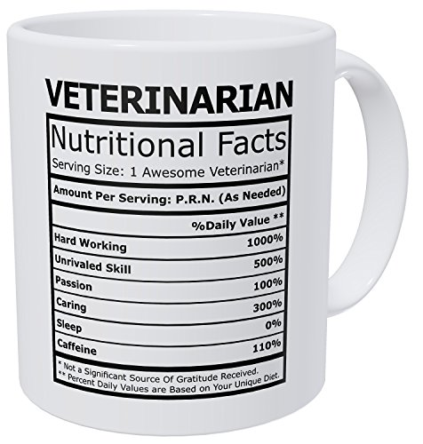 Wampumtuk Veterinarian Nutritional Facts Funny...