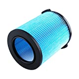 VF5000 Replacement Filter Fits for Rigid Shop Vac 6-20 Gallon Wet Dry Vacuums 3-Layer Pleated Paper Vacuum Filter - Compatible with WD1450 WD0970 WD1270 WD09700 WD06700 WD1680 WD1851 RV2400A