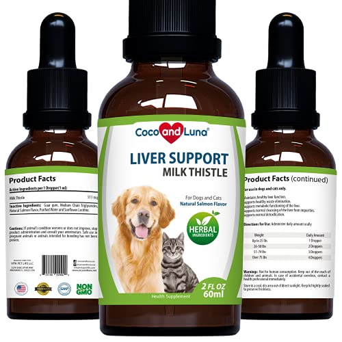 Milk Thistle for Dogs and Cats – Liver Support...