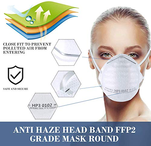 Disposable Respiratory Mask for Dust N95 Anti-Virus and PM2.5 Mask, FFP2 Mask Dust Face Mask QSA 2000, Flow Valve Smoke Anti-Infection Safety Mask