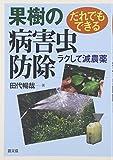 フィンガーライムの害虫【開花時期の4月上旬頃に行う病害虫防除】 8