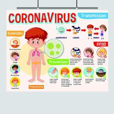 Corona Virus protection products