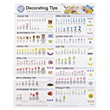 Wilton 909-192 Decorating Tip Poster