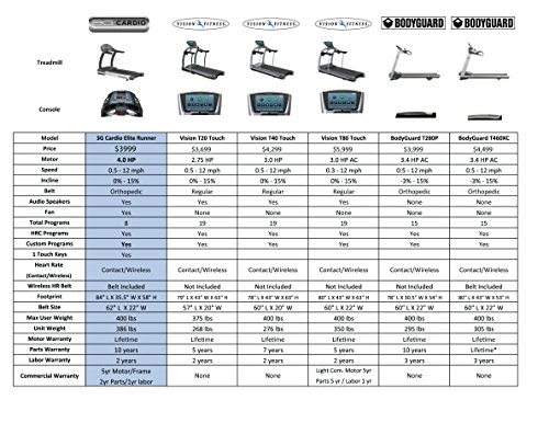 51GBwO3Lm3L - Home Fitness Guru
