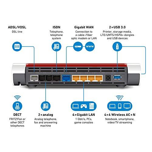 Product Image 1: AVM FRITZ!Box 7590 International Modem Router, Wireless Veloce AC+N 2533 Mbit/s, Telefonia Analogica, ISDN e VoIP, Base DECT, Media Server, Bianco/Rosso, (Verifica compatibilità con la tua linea)