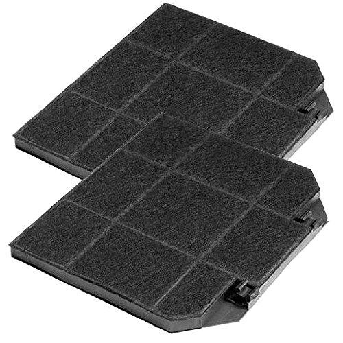 -Keenberk - Filtro a carboni attivi per cappe aspiranti Franke e Faber, 2 pezzi (1120016756 e...