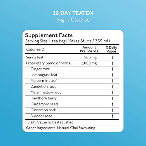 SkinnyMint 28 Day Ultimate Teatox (42 Tea Bags). All Natural Tea Blend to Support Your Weight Loss Goals and Help Boost Your Energy Levels. 9