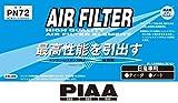 PIAA エアーフィルター 1個入 [日産車用] ティ―ダ・ティーダラティオ・ノート_他 PN72