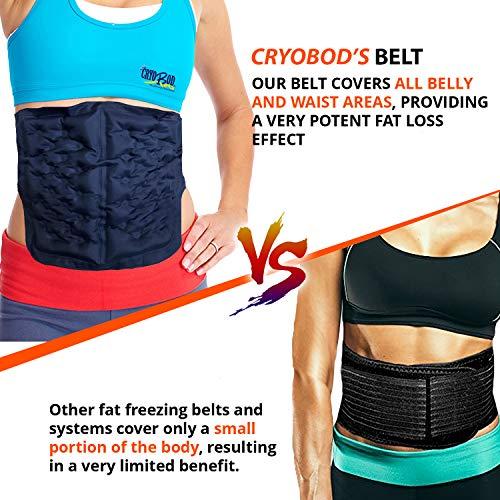 CRYOBOD Fat Freezer Belt - Cold Body Sculpting Kit for Easy Slimming-Body Shaper - Tummy Tuck, Shrink Belt Wrap - Skin-Safe Fat Trimmer to Get Slimmer - For Women and Men-For Women and Men - Fits 29 to 39 Inch Waist 7