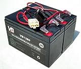Razor 12 Volt 7Ah Electric...