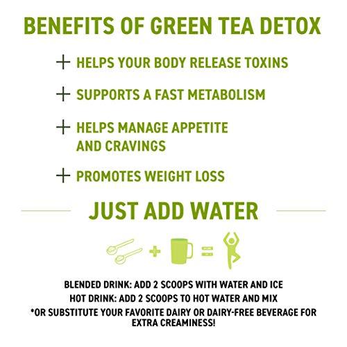 360 Nutrition Green Tea Detox Cleanse | 15 Servings | Weight Loss, Senna Leaf and Garcinia Cambogia Powder 6