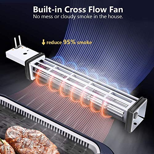 Product Image 3: Indoor Grill Electric Grill Griddle CUSIMAX Smokeless Grill, <a href=