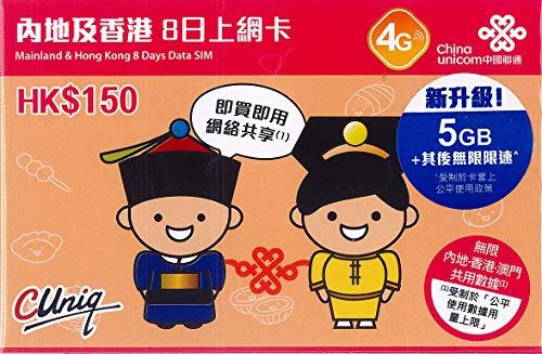中港8日 データ通信 5GB 中国本土31 香港 マカオ 8日間 5GB SMS不可、通話不可、DATA専用SIM デザリング 可...