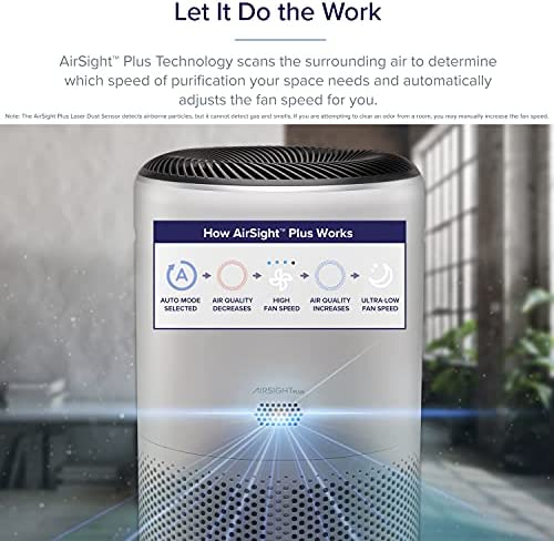 LEVOIT Air Purifier for Home Large Room, Smart WiFi and Alexa Control, H13 True HEPA Filter for Allergies, Pets, Smoke, Dust, Auto Mode, PM2.5 Display, Core 400S, 403 sq.ft, White 19
