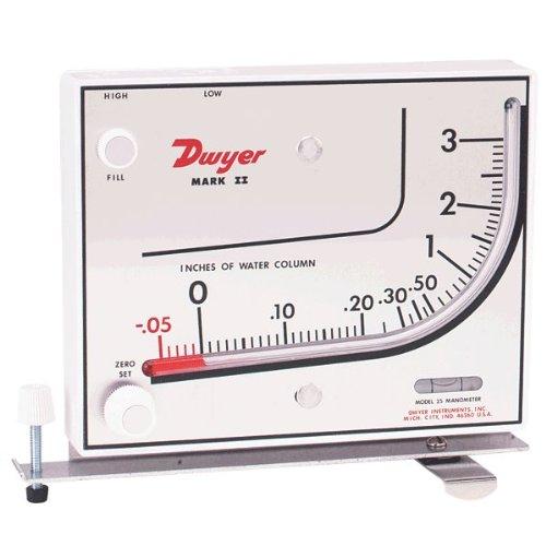 Dwyer Mark II Liquid Filled Wall Mount Manometer