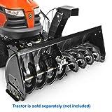 (7) Husqvarna 581 34 57-01 Tractor Mount