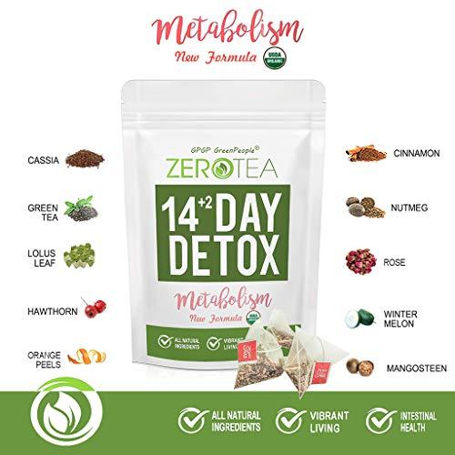 Zero Tea Detox Tea, 14+2 Day Weight Loss Tea for Women&Men, Diet Herbal Tea for Colon Cleanse, GPGP GREENPEOPLE Skinny fit Tea for Slimming (14+2 Tea Bags) 7