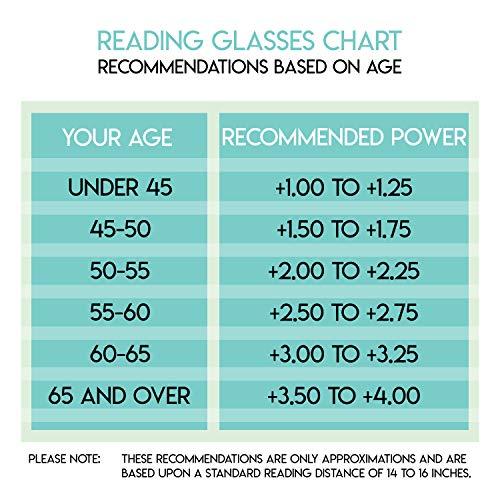 Reading Glasses Set of 2 Bifocal Half Rim Metal Glasses for Reading Quality Spring Hinge Readers Men and Women +2