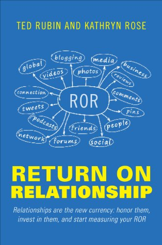 Return on Relationship: Relationships Are the New Currency: Honor Them, Invest in Them, and Start Mesauring Your Ror