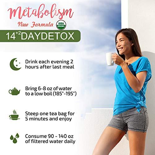 Zero Tea Detox Tea, 14+2 Day Weight Loss Tea for Women&Men, Diet Herbal Tea for Colon Cleanse, GPGP GREENPEOPLE Skinny fit Tea for Slimming (14+2 Tea Bags) 8