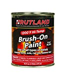 Rutland Products Rutland...