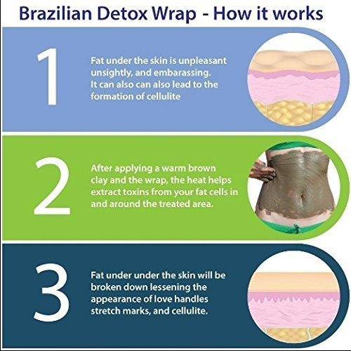Brazilian Detox Clay Body Wraps (10-Applications) Slimming Home Spa Treatment for Cellulite, Weight Loss, Stretch Marks | Natural, Purifying Detoxifier for Smooth, Toned Skin (10 Applications) 3