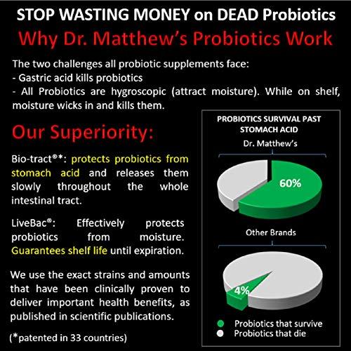 Best Prebiotics and Probiotics for Women, 15 Billion CFU, Probiotics for Men & Teens. Lactobacillus Rhamnosus, Plantarum, Gasseri & Reuteri. 15 Strains. Digestive, Immune System & Weight Loss Support 7