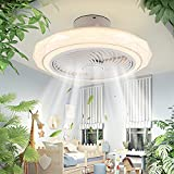 IYUNXI Modern Ceiling Fan with Lights,20.5Inch Flush Mount White Fan with Light,Remote Control Dimmable 3 Color LED 72W,Low Profile Enclosed Ceiling Fan.For Low Ceilings,Bunk bed Children's Room