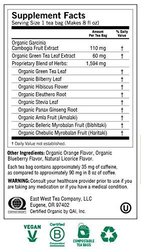 Yogi Tea, Green Tea Blueberry Slim Life, 16 Count 8