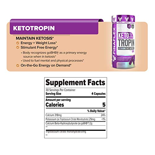 Keto Starter Kit, 7 Day System, Get Into Ketosis and Start Burning Fat in 3 Days, Strips, BHB, Everything You Need to Lose Weight (Strawberry) 2