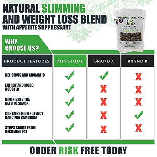 Herbal Tea Weight Loss Cleanse: Daily Slim Detox Tea for Natural Weight Loss - Slimming Diet Aid Tea with Appetite Suppressant - Metabolism Booster and Fat Burning Supplement -Over 150 Servings - 8 oz 6