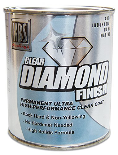 Best automotive clear coat spray can 2020 – Reviews & guide {Must watch}