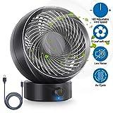 RenFox Ventilateur, Ventilateur USB Ventilateur de...
