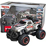 Thin Air Brands Mini RC Remote Control Truck, 1:40 Scale Remote Control Car with Handset for Offroad, High Speed, Fast Hobby Action for Kids and Adults, Assorted Styles and Colors, Ages 6+
