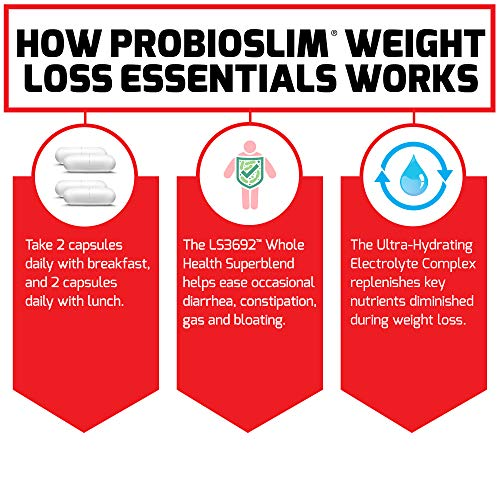 ProbioSlim Weight Loss Essentials Complete Daily Digestive Health and Weight Loss Probiotic Supplement for Women and Men with Electrolytes and Green Tea Extract, Force Factor, 120 Capsules 5