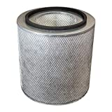 Replacement for Austin Air Healthmate (HM400) Filter with Pre-Filter