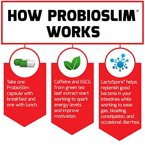 ProbioSlim Probiotic and Weight Loss Supplement for Women and Men with Probiotics, Burn Fat, Lose Weight, Reduce Gas, Bloating, Constipation, and Support Digestive Health, Force Factor, 180 Capsules 2