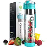 Infusion Pro Water Infuser - 24 oz Fruit Infuser Water Bottle | infused water bottle bpa free with Bottom Infusing Design | Flip Top Locking Spout with Neoprene Insulated Sleeve