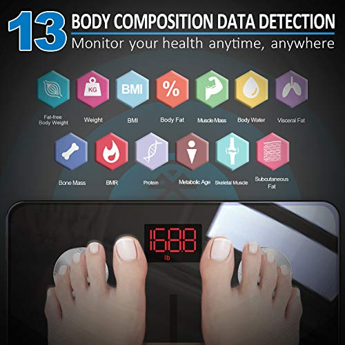 RENPHO Body Fat Scale Smart BMI Scale Digital Bathroom Wireless Weight Scale, Body Composition Analyzer with Smartphone App sync with Bluetooth, 396 lbs - Black 6