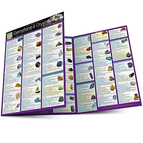 Gemstone & Crystal Properties (Quick Study Home)