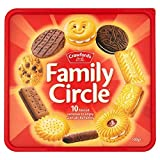 British Biscuits Shipped Directly to you from the UK assortment