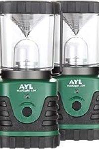 Best Safe Alternatives To Sky Lanterns of February 2021