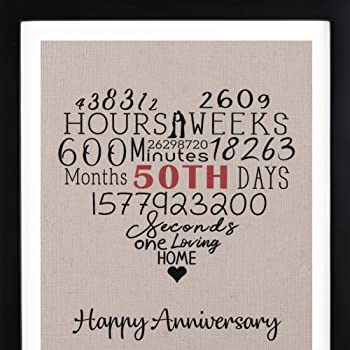 Amazon Com Happy Anniversary Burlap Wall Art With Frame 50th Wedding Anniversary Gifts For Parents Or Grandparents 50th Anniversary Gifts For Women Golden Anniversary Gifts Idea Posters Prints