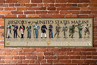 """History of The United States Marine Print – 11 3/4"""" by 36"""""""